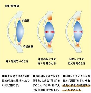MC_naka-1.jpg